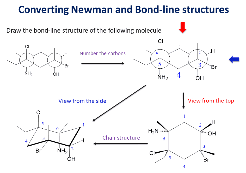Line Drawing Rules Chemistry : Newman projections chemistry steps
