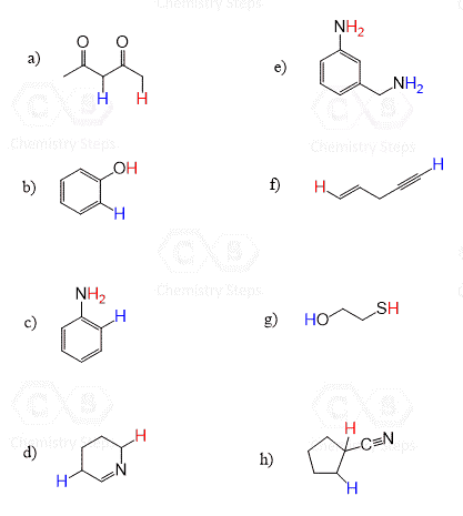 Factors That Determine Acid Strength of organic molecules
