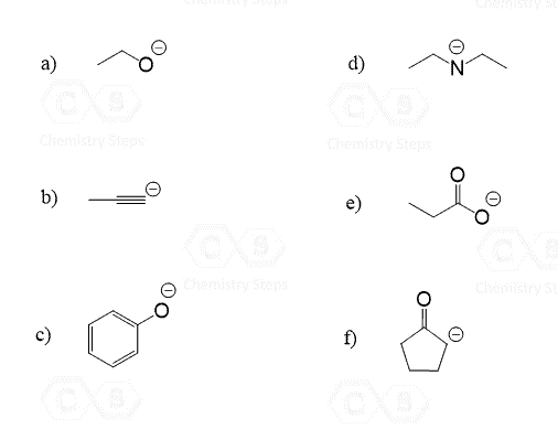 sn1 and sn2 reactions practice problems with answers pdf