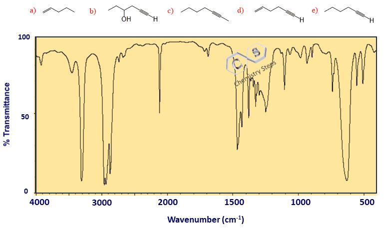 infrared (ir) spectroscopy three steps for solving ir problemsinfrared ir spectroscopy practice problems 2