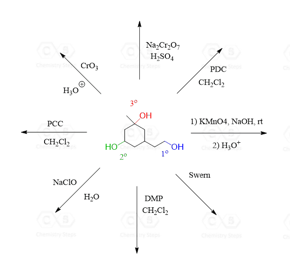 Oxidation of Alcohols: PCC, PDC, CrO3, DMP, Swern and All of That