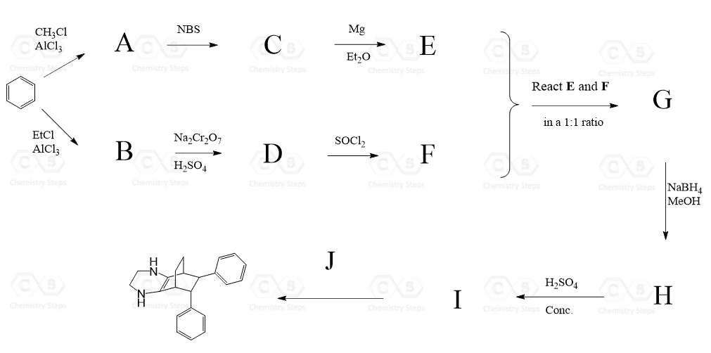 Organic Chemistry Multistep Synthesis Practice Problems-Chemistry Steps