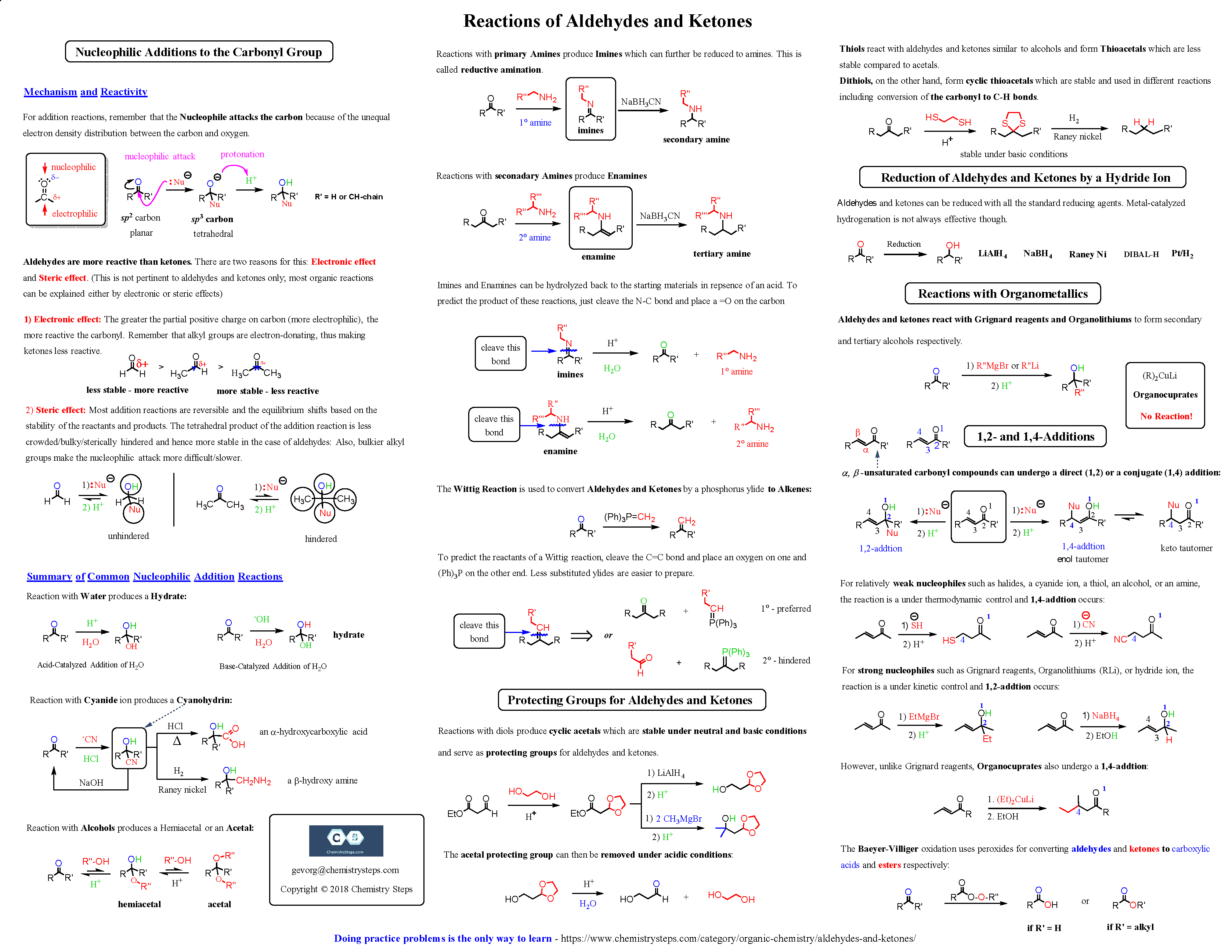 Summary of Aldehydes and Ketones Reactions - Chemistry Steps