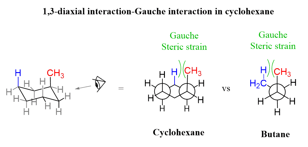1 3 Diaxial Interactions And A Value For Cyclohexanes Chemistry Steps