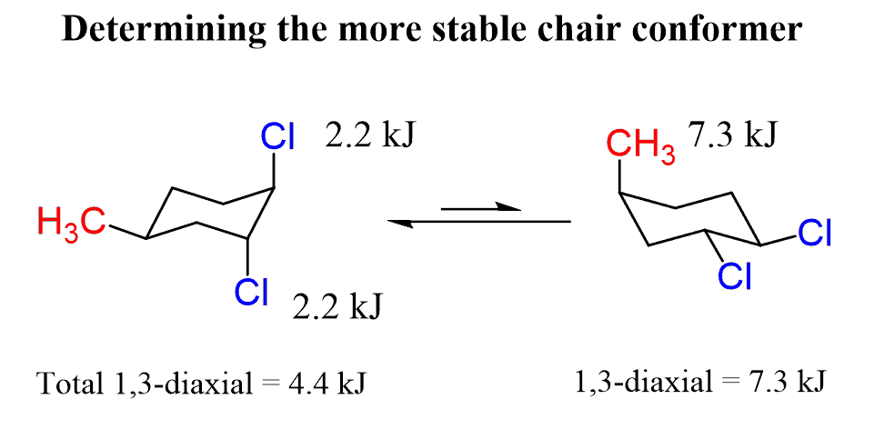 Ring Flip Comparing The Stability Of Chair Conformations With Practice Problems Chemistry Steps