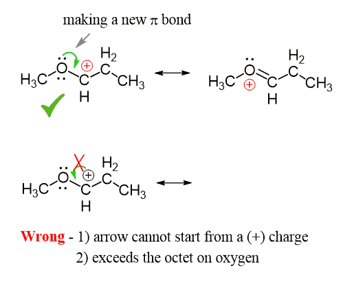 Resonance Structures in Organic Chemistry with Practice Problems