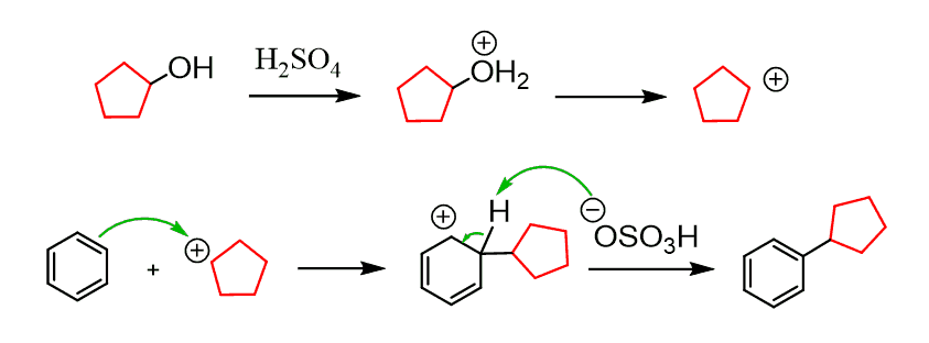 Friedel Crafts Alkylation With Practice Problems