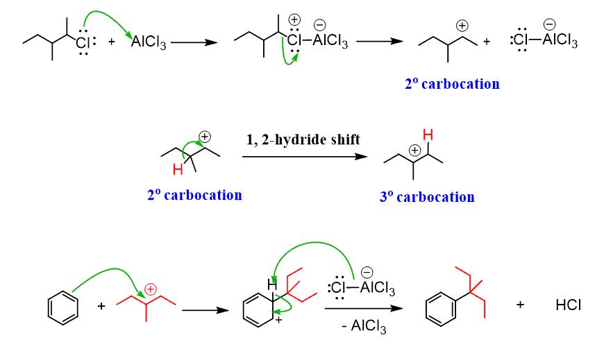 Friedel-Crafts Alkylation with Practice Problems - Chemistry Steps