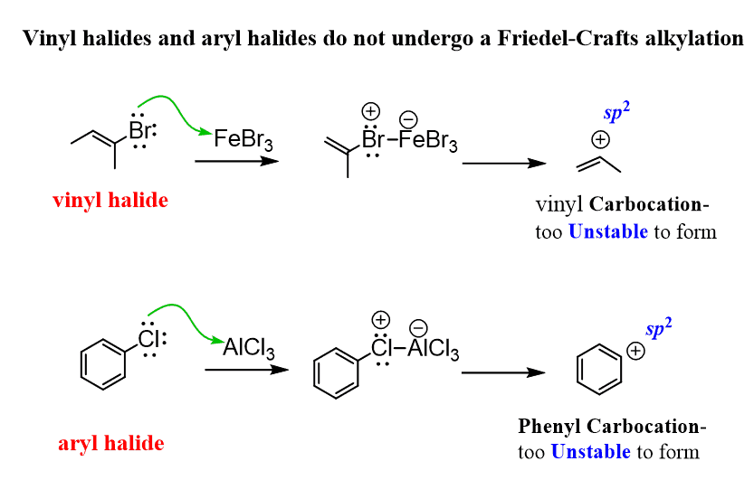 Reactions At The Benzylic Position Chemistry Steps