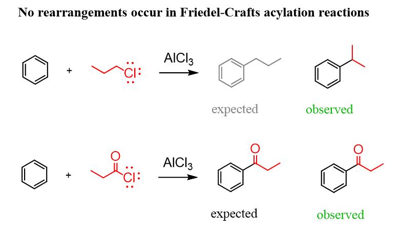 Friedel-Crafts Acylation with Practice Problems - Chemistry Steps