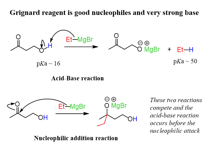 Protecting Groups For Alcohols and Their Use in Organic